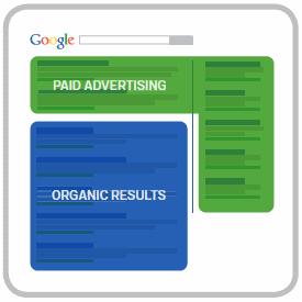 ppc-vs-organic-listings